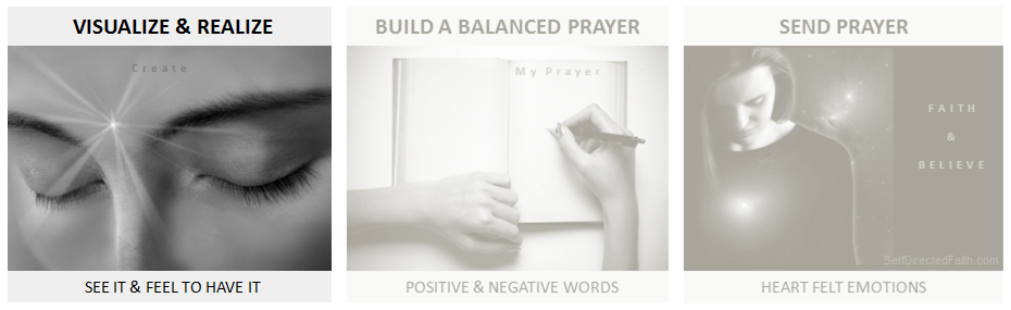 PRAYER VISUALIZATION & REALIZATION OF PRAYER