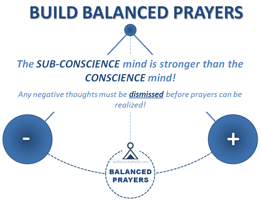 build-balanced-prayers-selfdirectedfaith